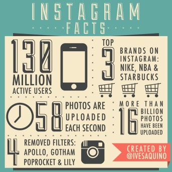 instagram-facts_521af2600233f_w1500